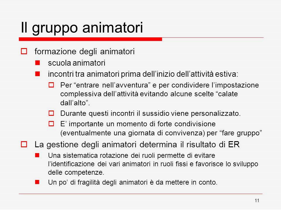 Il gruppo animatori formazione degli animatori