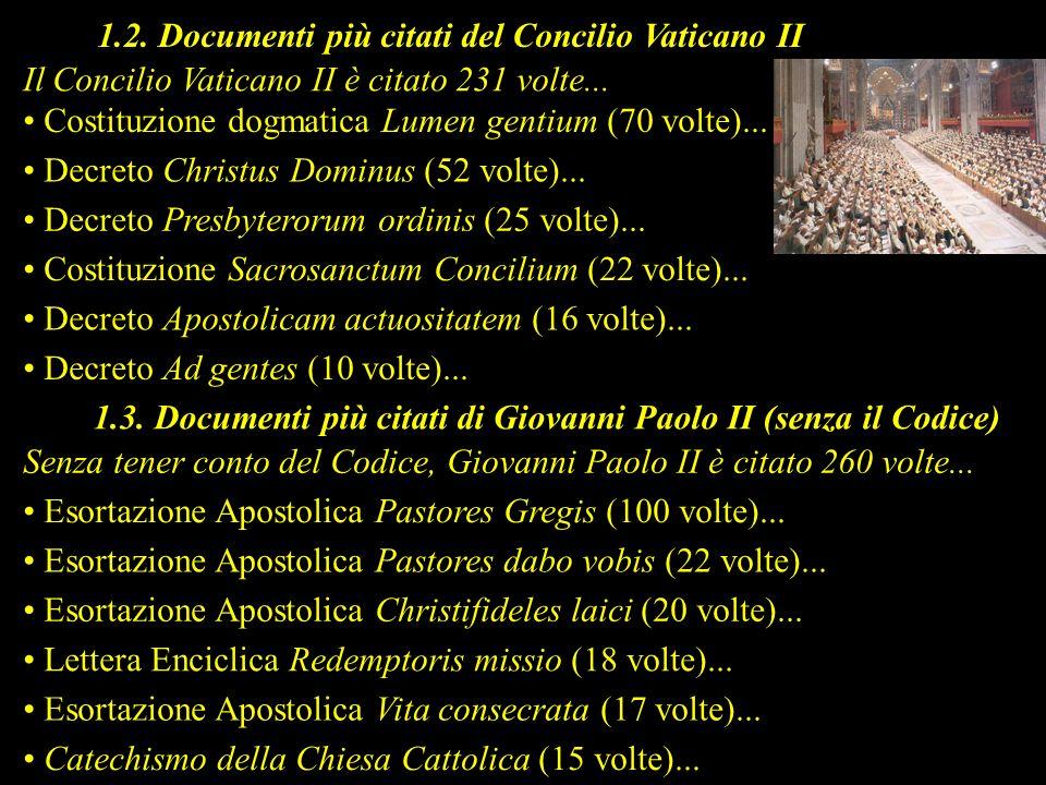 1.2. Documenti più citati del Concilio Vaticano II