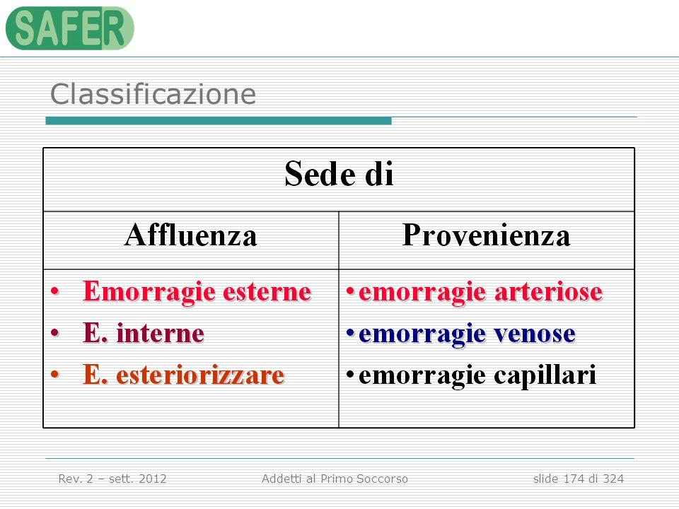 Classificazione Classificazione delle emorragie