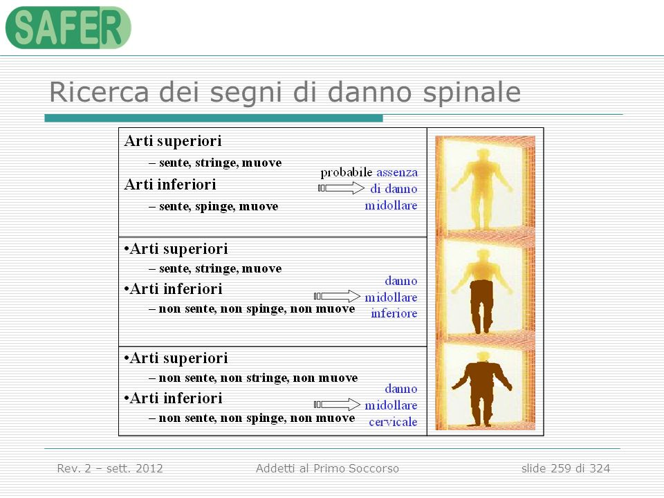 Ricerca dei segni di danno spinale