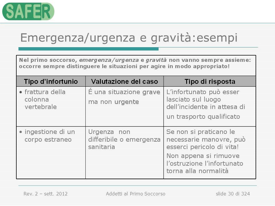 Emergenza/urgenza e gravità:esempi