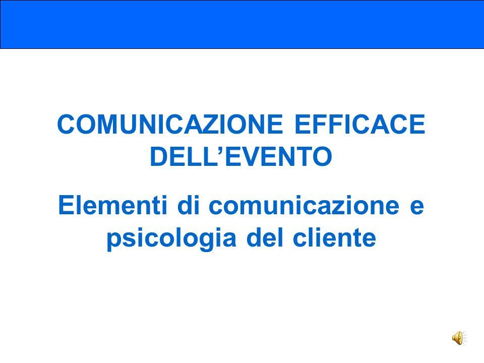 COMUNICAZIONE EFFICACE DELL'EVENTO