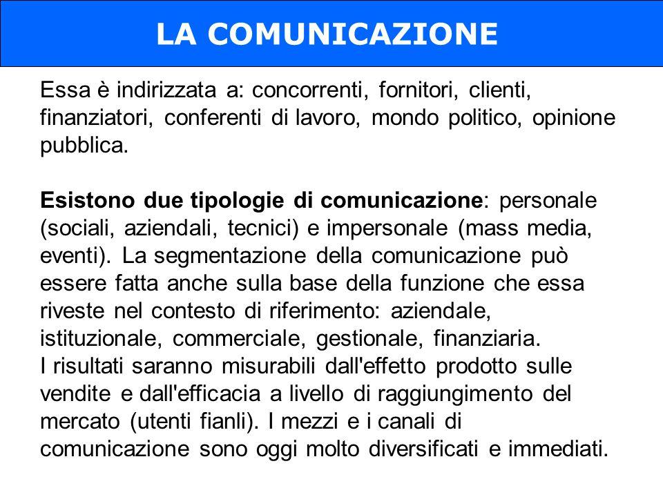 LA COMUNICAZIONE Essa è indirizzata a: concorrenti, fornitori, clienti, finanziatori, conferenti di lavoro, mondo politico, opinione pubblica.