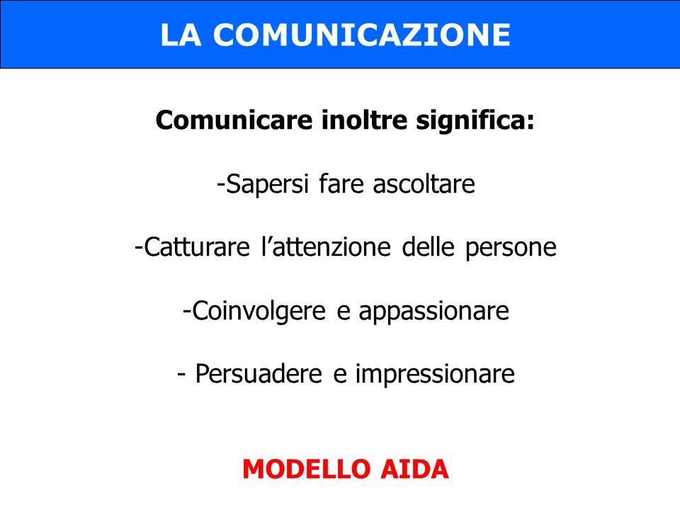 Comunicare inoltre significa: