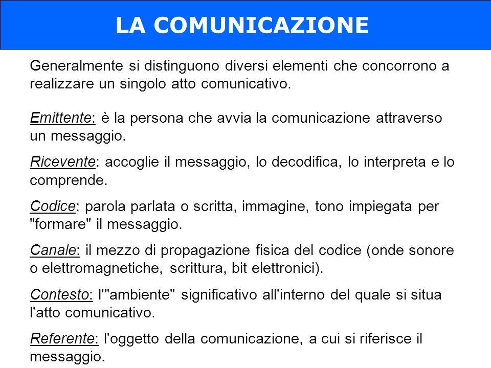 LA COMUNICAZIONE Generalmente si distinguono diversi elementi che concorrono a realizzare un singolo atto comunicativo.