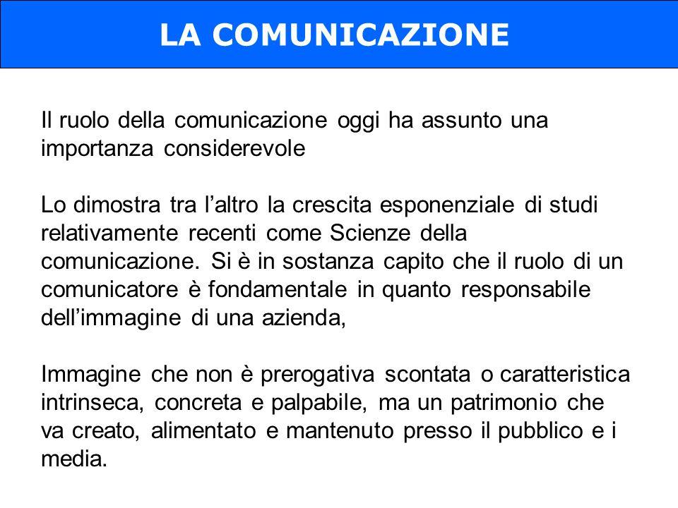 LA COMUNICAZIONE Il ruolo della comunicazione oggi ha assunto una importanza considerevole.