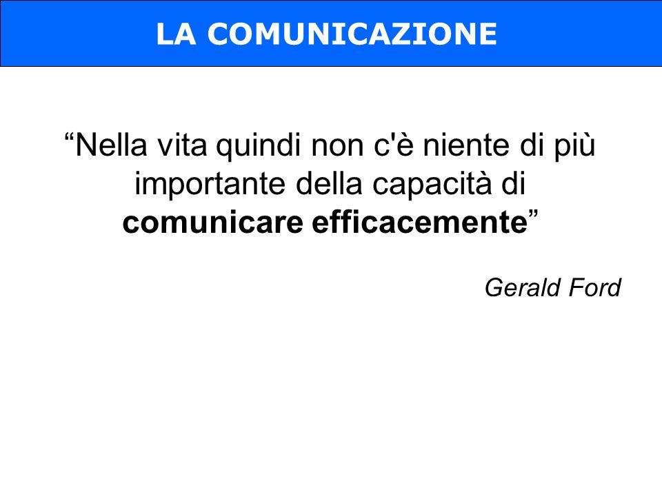 LA COMUNICAZIONE Nella vita quindi non c è niente di più importante della capacità di comunicare efficacemente