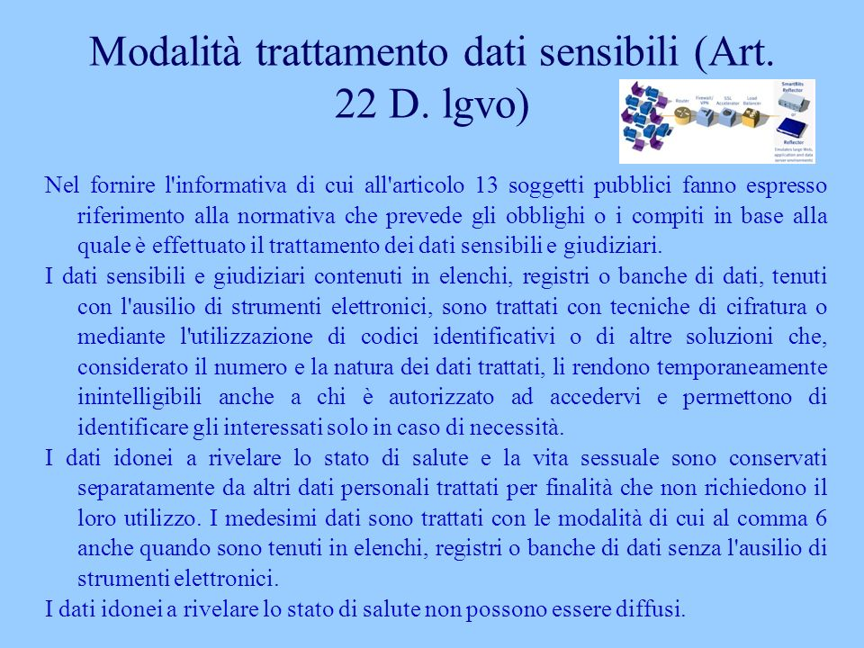 Modalità trattamento dati sensibili (Art. 22 D. lgvo)