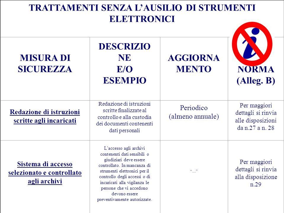 TRATTAMENTI SENZA L'AUSILIO DI STRUMENTI ELETTRONICI
