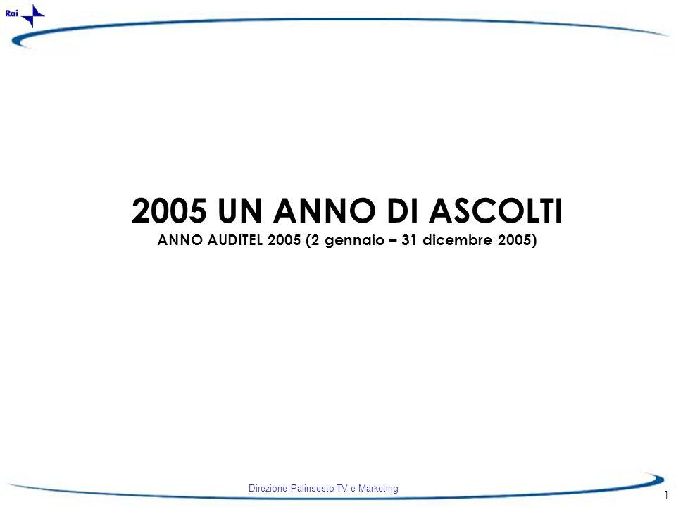 ANNO AUDITEL 2005 (2 gennaio – 31 dicembre 2005)