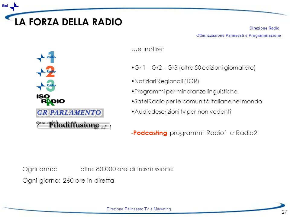 LA FORZA DELLA RADIO …e inoltre: Podcasting programmi Radio1 e Radio2