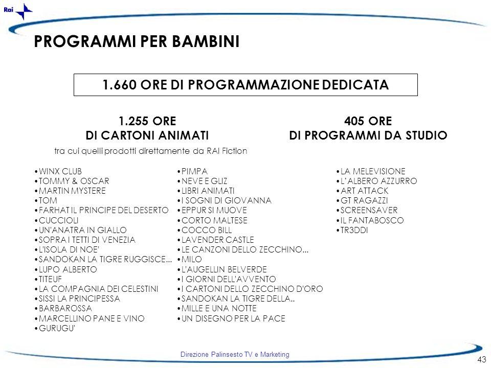 1.660 ORE DI PROGRAMMAZIONE DEDICATA