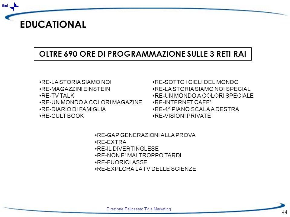 OLTRE 690 ORE DI PROGRAMMAZIONE SULLE 3 RETI RAI