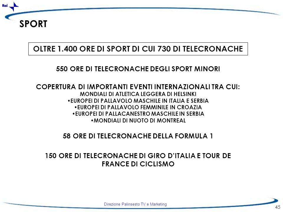 SPORT OLTRE 1.400 ORE DI SPORT DI CUI 730 DI TELECRONACHE