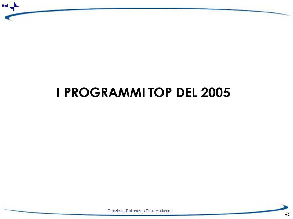 I PROGRAMMI TOP DEL 2005