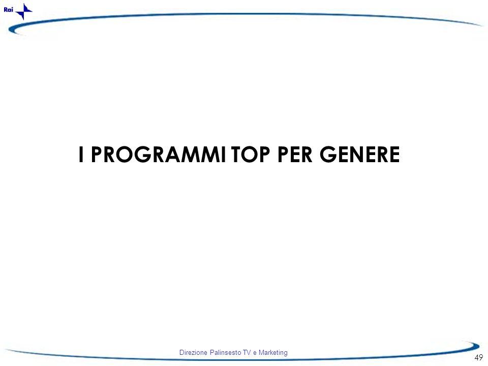 I PROGRAMMI TOP PER GENERE