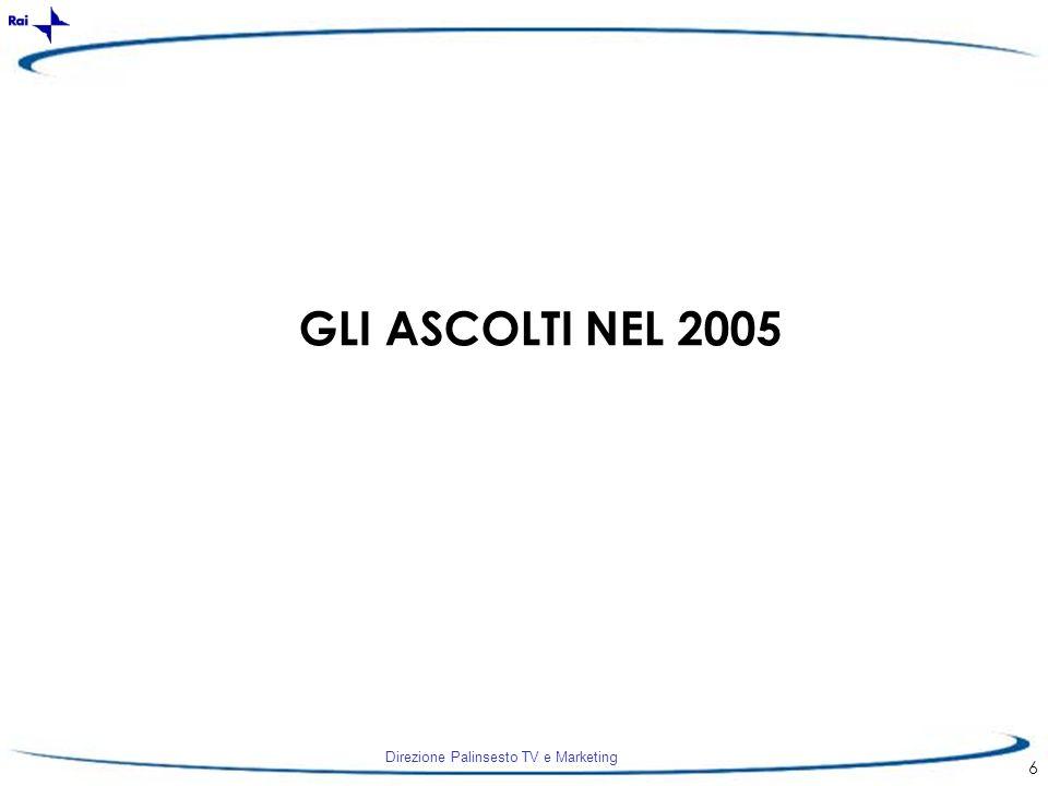 GLI ASCOLTI NEL 2005