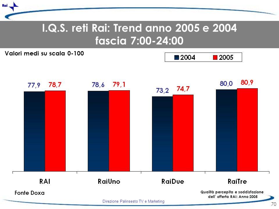 I.Q.S. reti Rai: Trend anno 2005 e 2004 fascia 7:00-24:00
