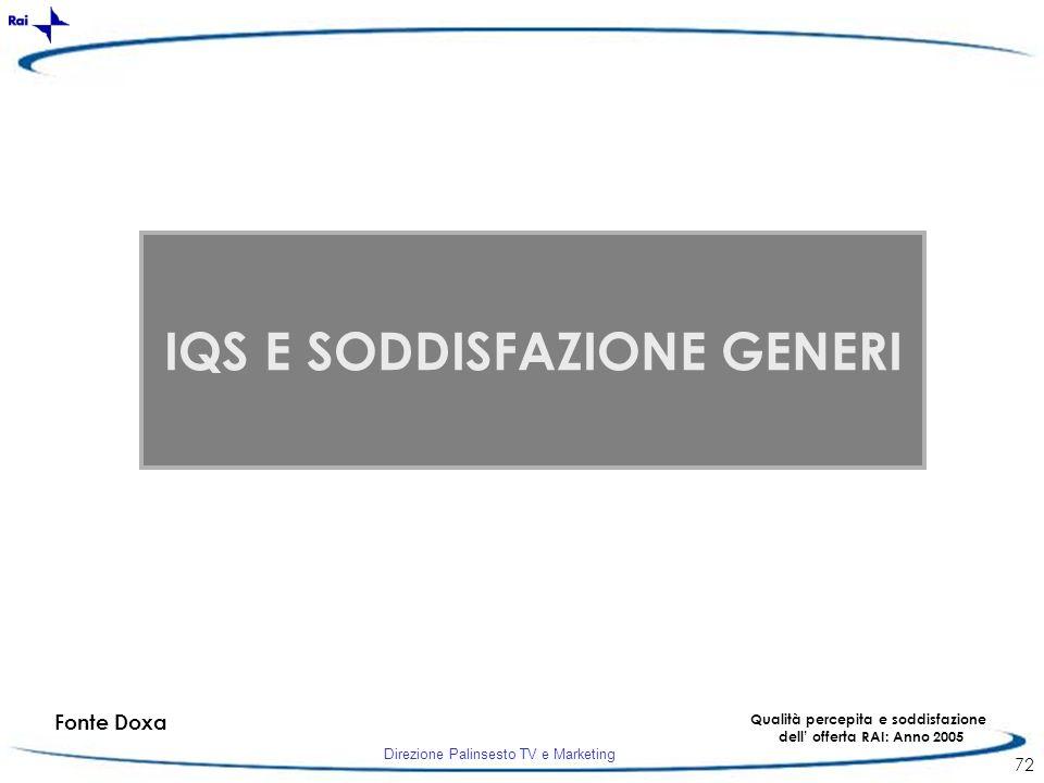 IQS E SODDISFAZIONE GENERI