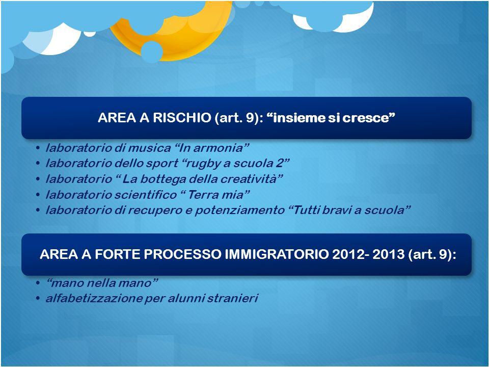 AREA A RISCHIO (art. 9): insieme si cresce