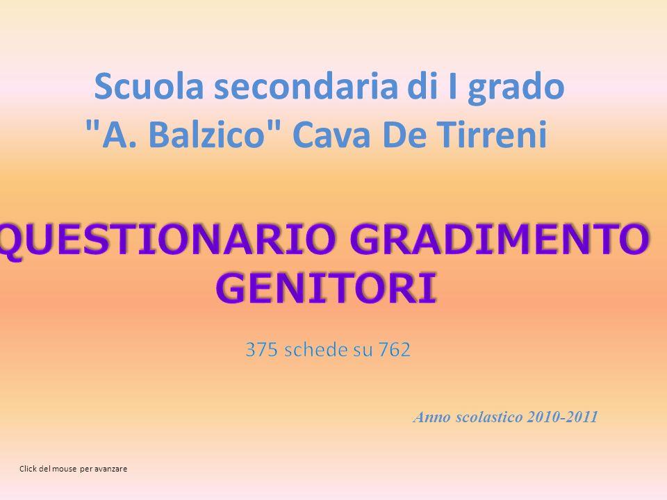 Scuola secondaria di I grado A. Balzico Cava De Tirreni
