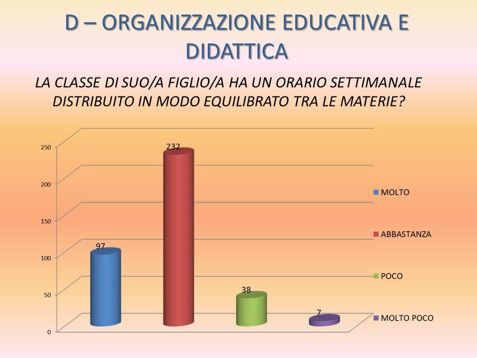 D – ORGANIZZAZIONE EDUCATIVA E DIDATTICA