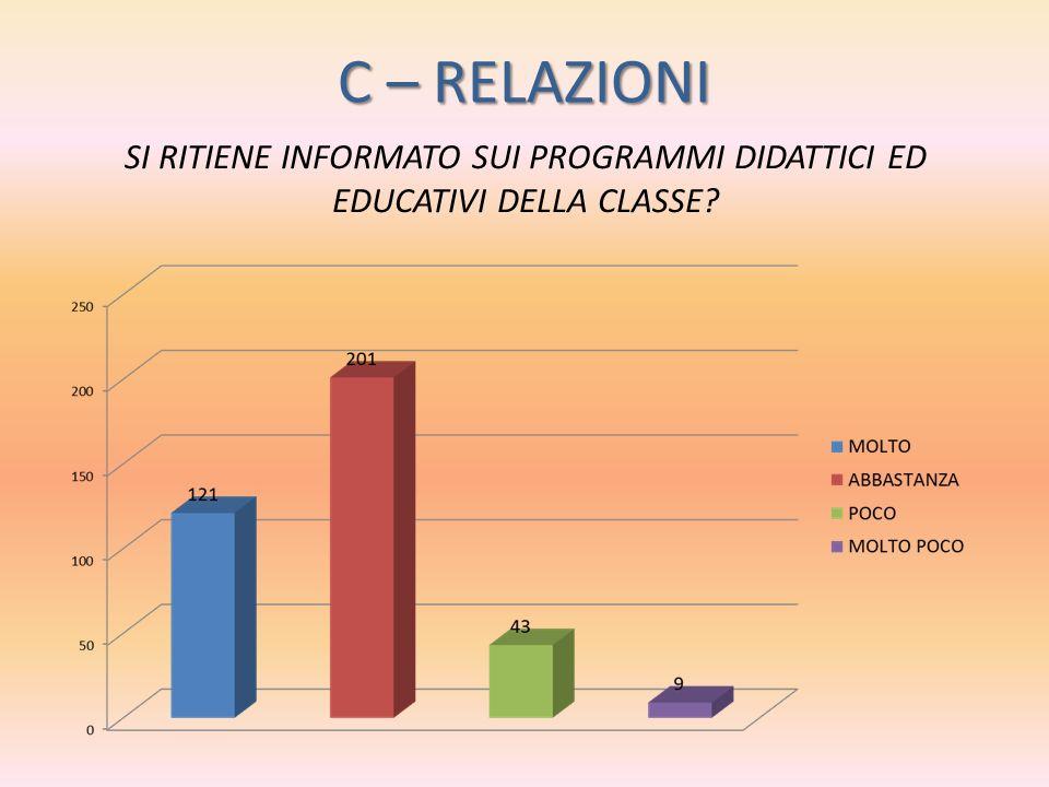 C – RELAZIONI SI RITIENE INFORMATO SUI PROGRAMMI DIDATTICI ED EDUCATIVI DELLA CLASSE