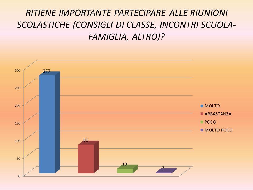 RITIENE IMPORTANTE PARTECIPARE ALLE RIUNIONI SCOLASTICHE (CONSIGLI DI CLASSE, INCONTRI SCUOLA-FAMIGLIA, ALTRO)
