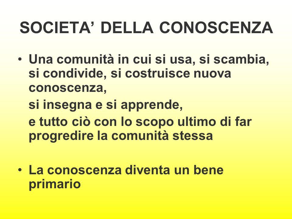 SOCIETA' DELLA CONOSCENZA