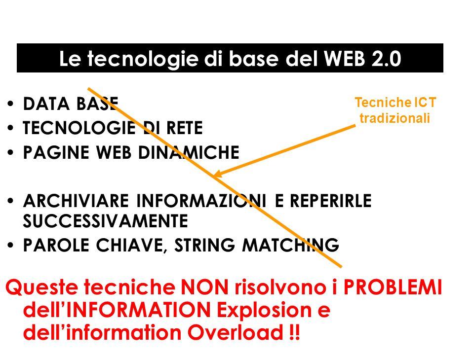 Le tecnologie di base del WEB 2.0