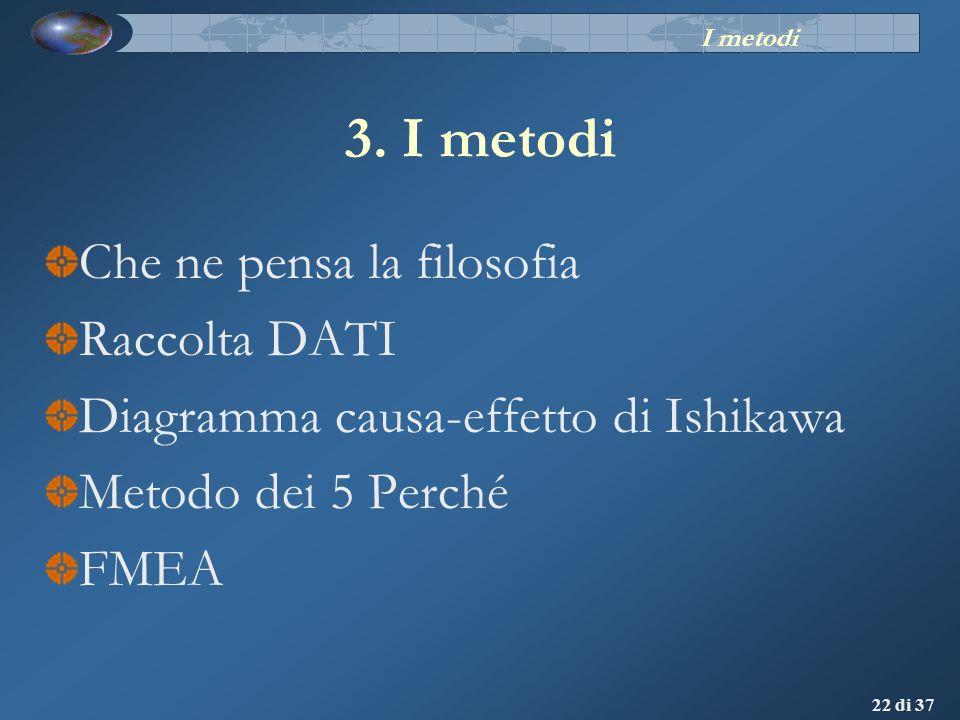 3. I metodi Che ne pensa la filosofia Raccolta DATI