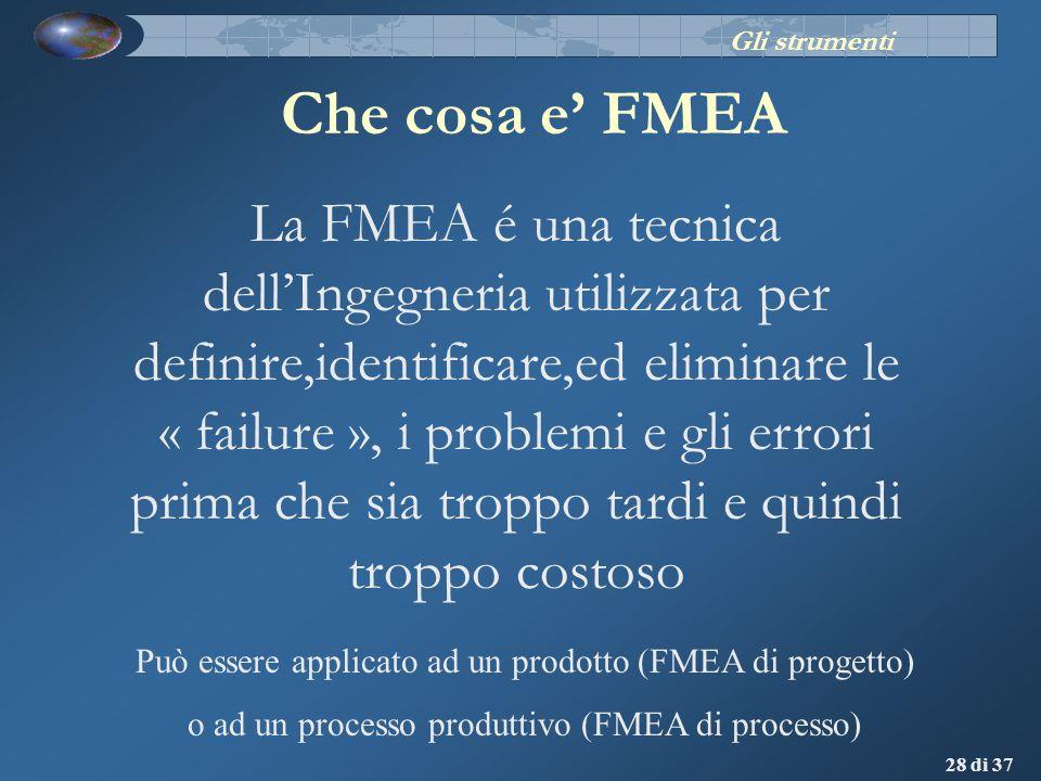 Gli strumenti Che cosa e' FMEA.