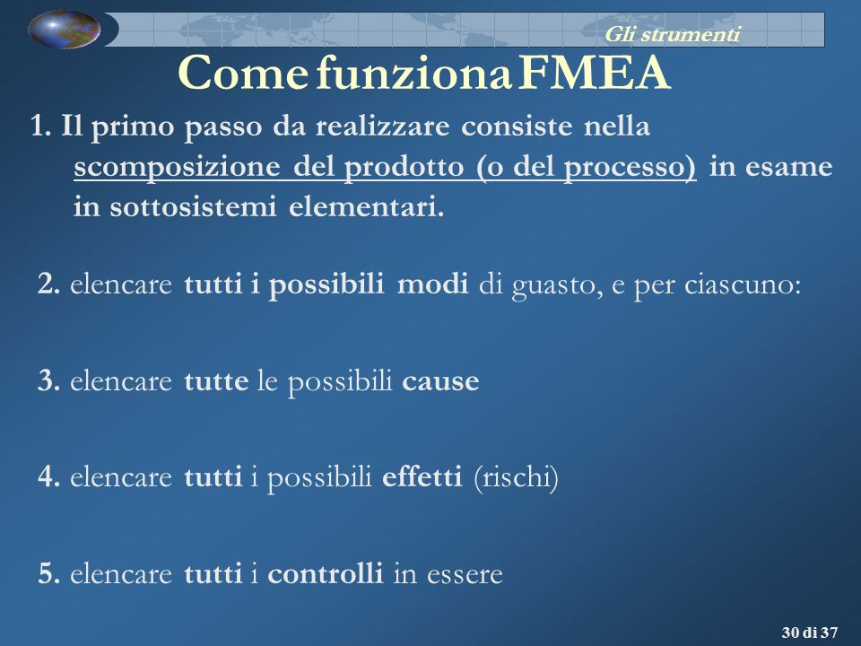 Gli strumenti Come funziona FMEA.