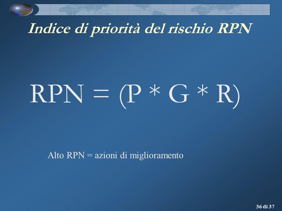 Indice di priorità del rischio RPN