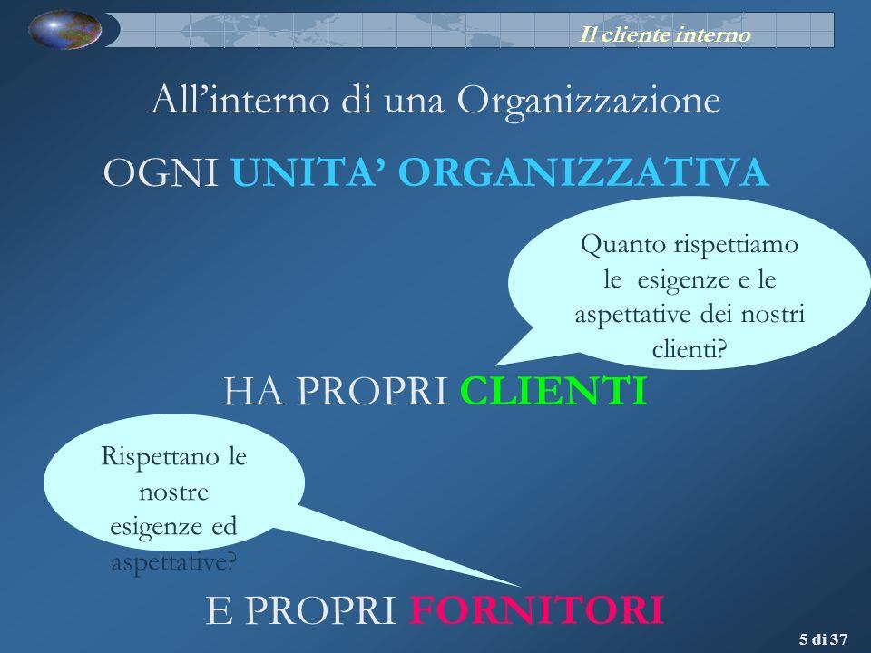 All'interno di una Organizzazione OGNI UNITA' ORGANIZZATIVA