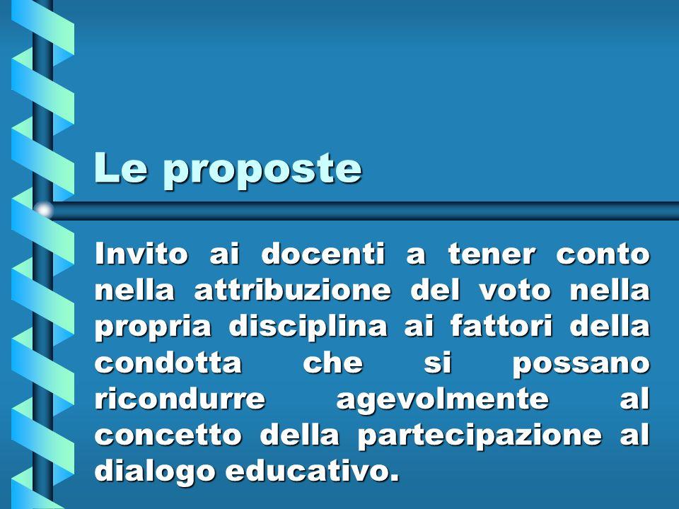 Le proposte
