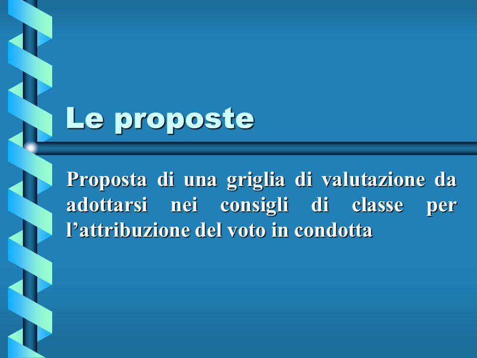 Le proposte Proposta di una griglia di valutazione da adottarsi nei consigli di classe per l'attribuzione del voto in condotta.