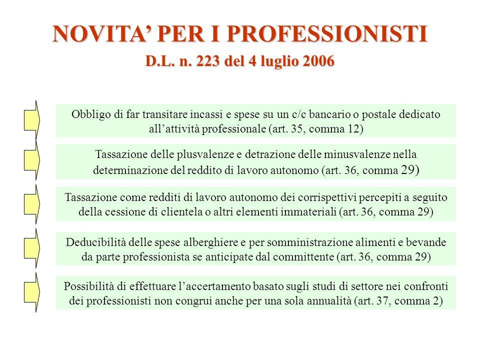 NOVITA' PER I PROFESSIONISTI