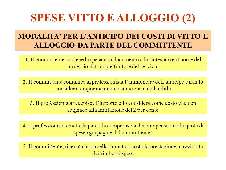 SPESE VITTO E ALLOGGIO (2)