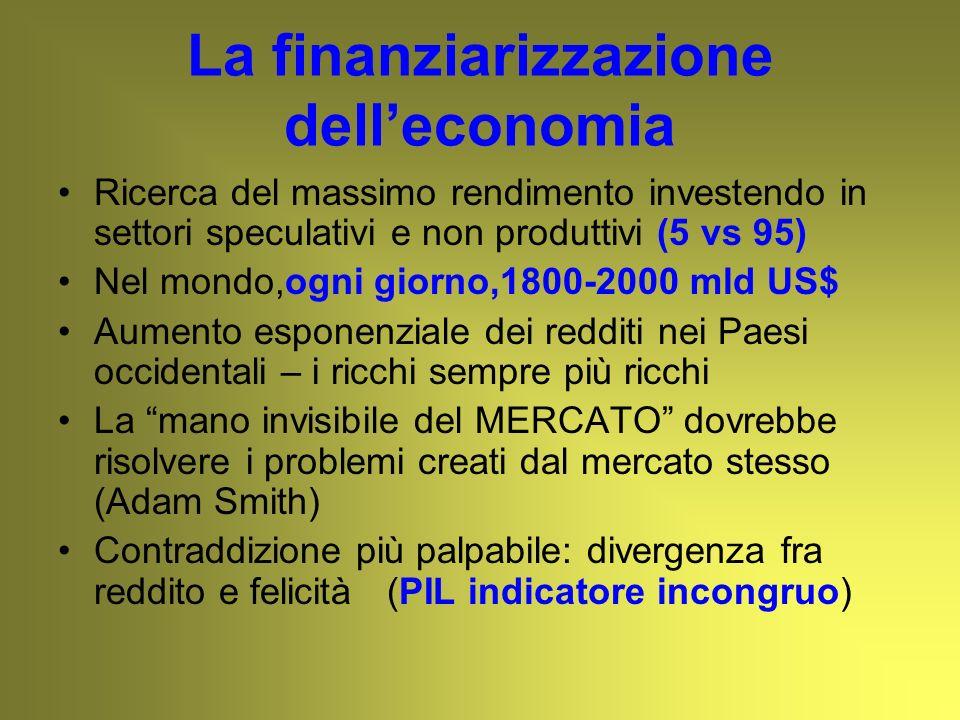La finanziarizzazione dell'economia