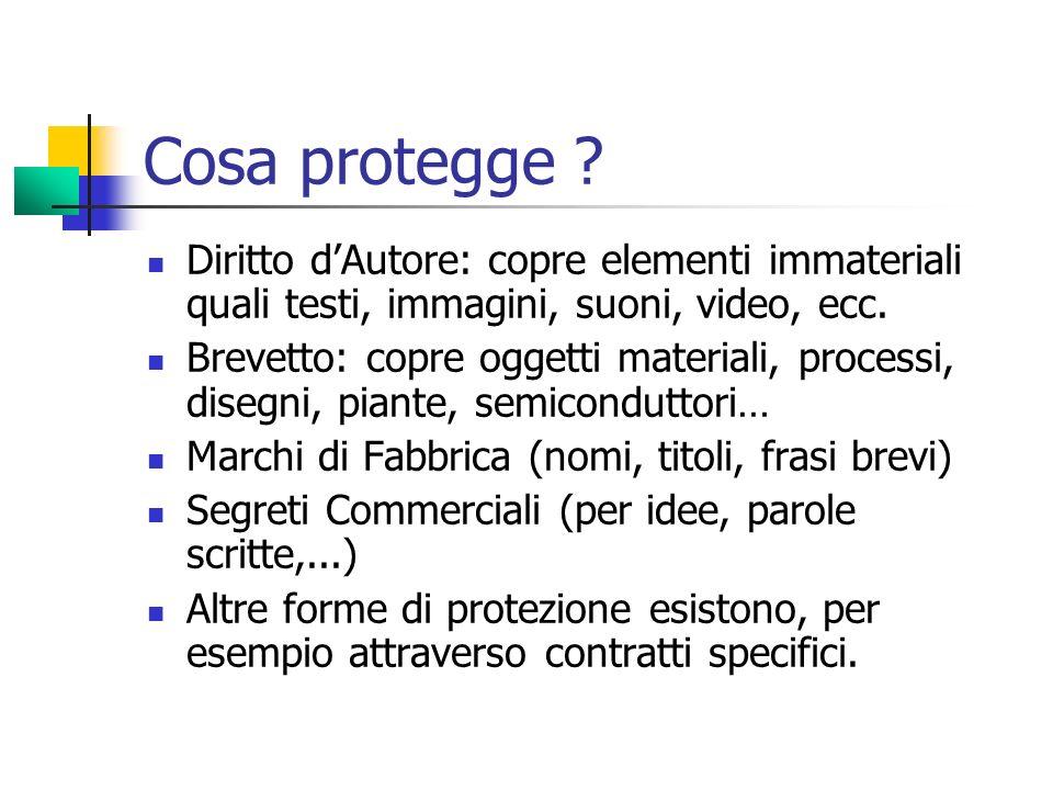 Cosa protegge Diritto d'Autore: copre elementi immateriali quali testi, immagini, suoni, video, ecc.