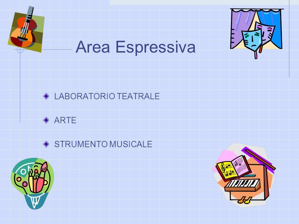 Area Espressiva LABORATORIO TEATRALE ARTE STRUMENTO MUSICALE