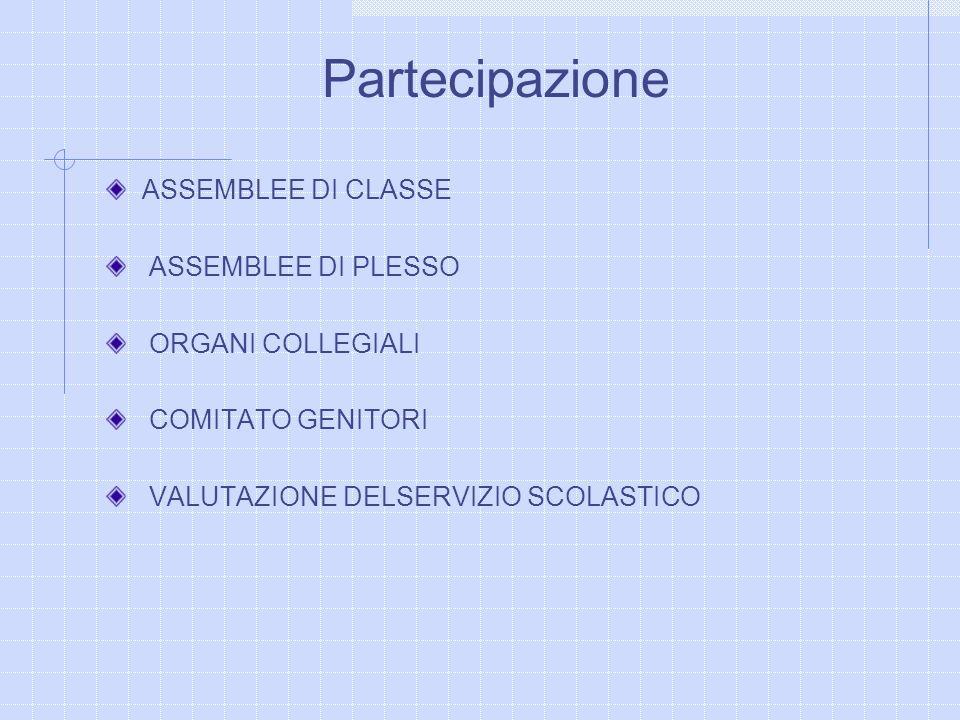 Partecipazione ASSEMBLEE DI CLASSE ASSEMBLEE DI PLESSO