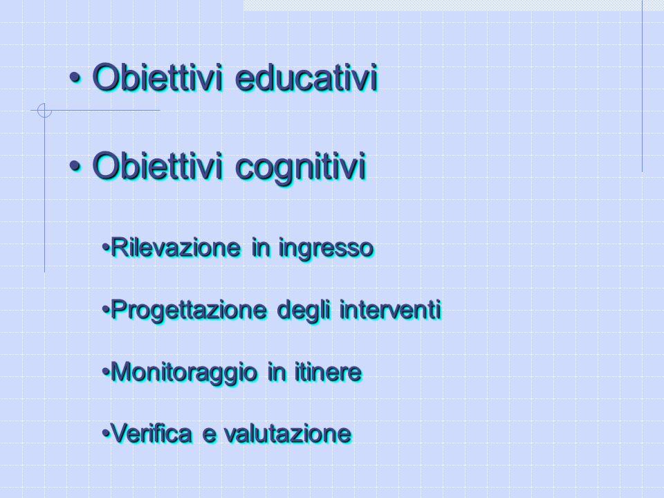 Obiettivi educativi Obiettivi cognitivi Rilevazione in ingresso