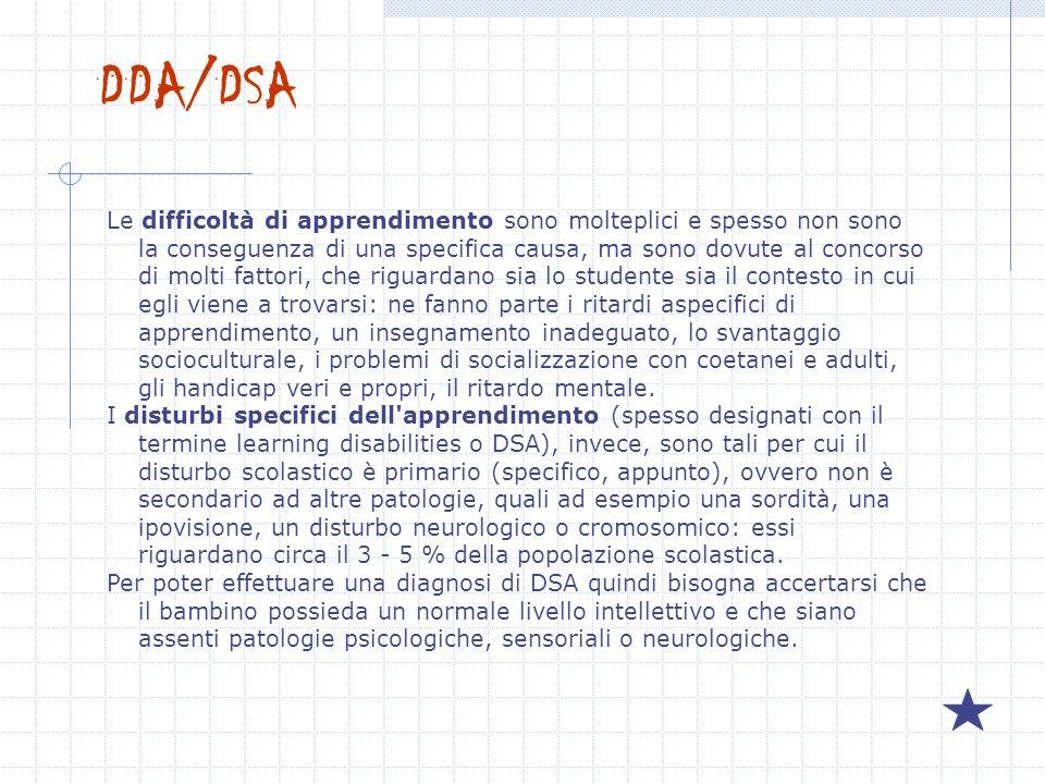 DDA/DSA