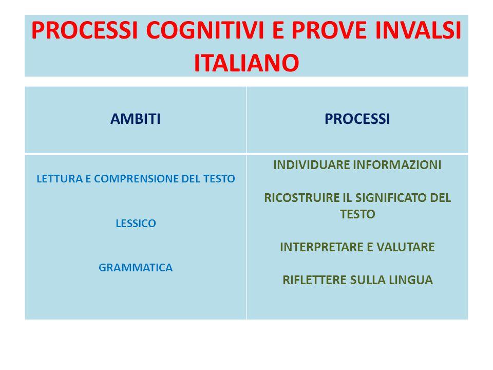 PROCESSI COGNITIVI E PROVE INVALSI ITALIANO