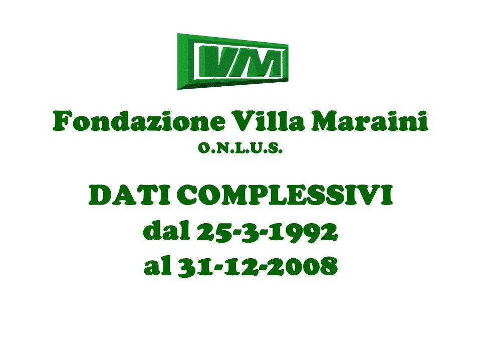 Fondazione Villa Maraini O. N. L. U. S