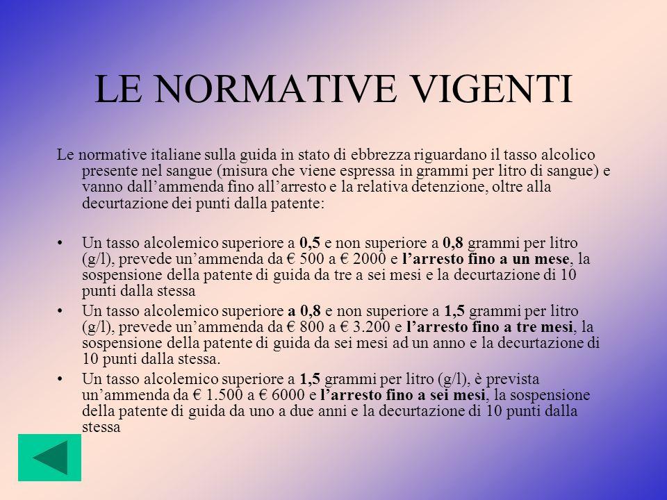 LE NORMATIVE VIGENTI