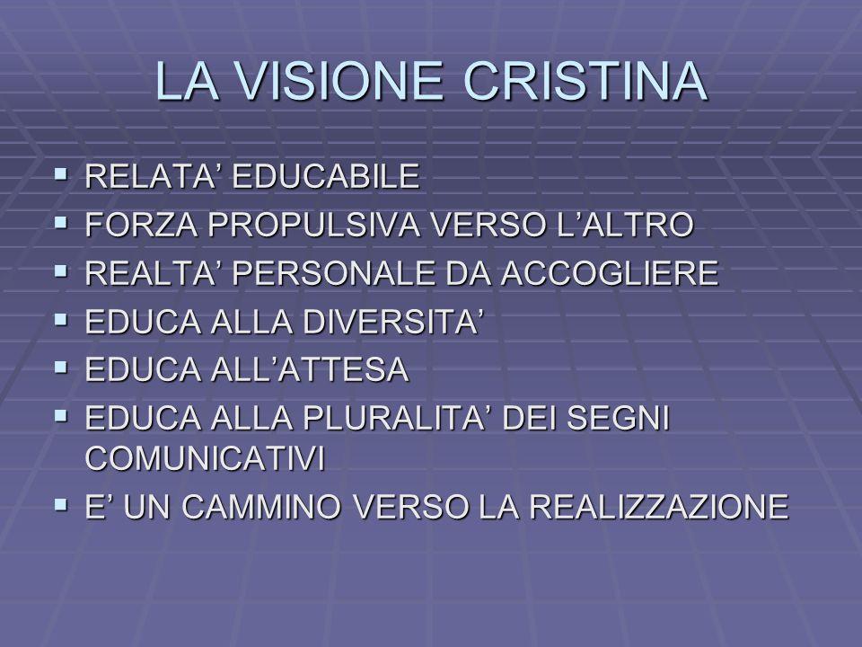 LA VISIONE CRISTINA RELATA' EDUCABILE FORZA PROPULSIVA VERSO L'ALTRO
