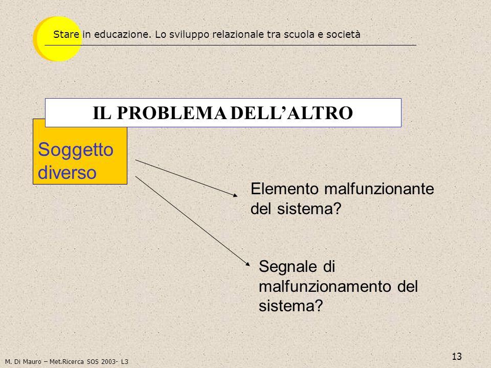 IL PROBLEMA DELL'ALTRO